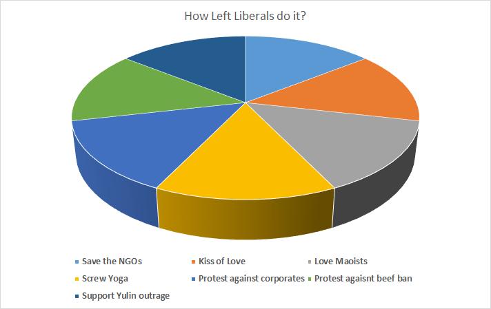 LeftLiberals