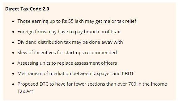 tax India